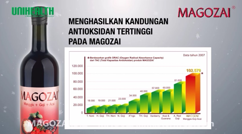 beli Magozai magozai, palu, sulawesi, YUYUN 08115115577 – Magozai toko agen distributor jual obat herbal Soho Farmasi