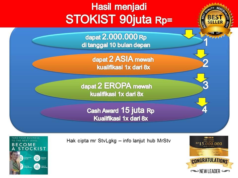 Silabus Stevie SL - BONUS STOKIS 90 juta 2--- STRATEGI APRIL 2019 stevie 3